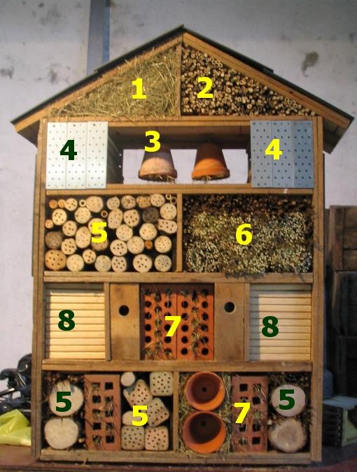 Construire un hôtel à insectes https://www.jardiner-autrement.fr/construire-hotel-a-insectes/